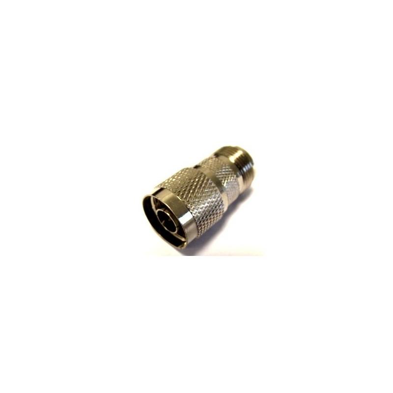 ADAPT- N MALE/ PL F (FEM 258 UG 146 U)